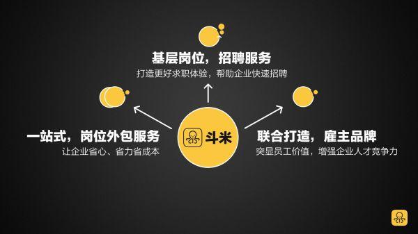 深耕灵活用工服务行业,斗米打造全方位赋能型平台