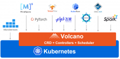 华为云Volcano容器批量计算正式成为CNCF官方项目