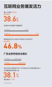 Q1,小米互联网广告收入又一次实现逆势大涨