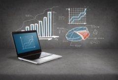 国双:数字广告业务到底需要什么样的第三方监测公司?